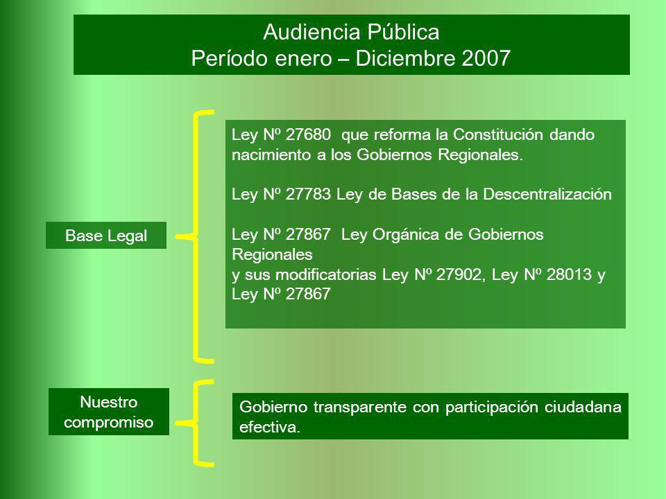 Ley Nº 27680 que reforma la Constitución dando nacimiento a los Gobiernos Regionales. Ley Nº 27783 Ley de Bases de la Descentralización Ley Nº 27867 L