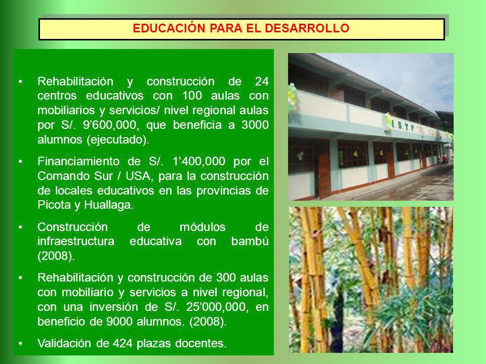 Rehabilitación y construcción de 24 centros educativos con 100 aulas con mobiliarios y servicios/ nivel regional aulas por S/. 9600,000, que beneficia