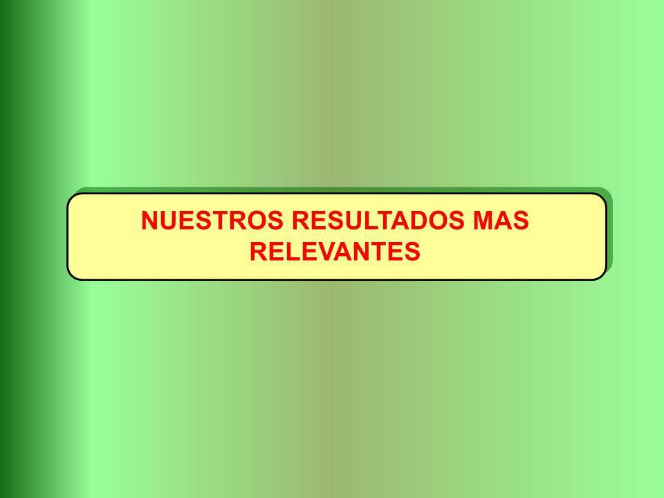 NUESTROS RESULTADOS MAS RELEVANTES