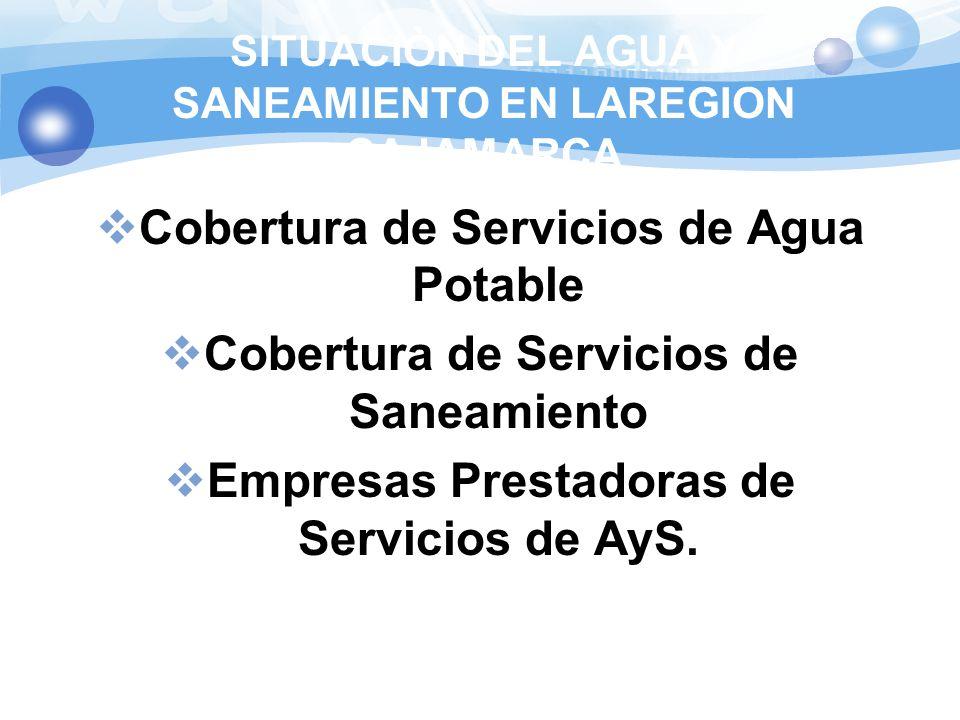 SITUACIÒN DEL AGUA Y SANEAMIENTO EN LAREGION CAJAMARCA Cobertura de Servicios de Agua Potable Cobertura de Servicios de Saneamiento Empresas Prestadoras de Servicios de AyS.