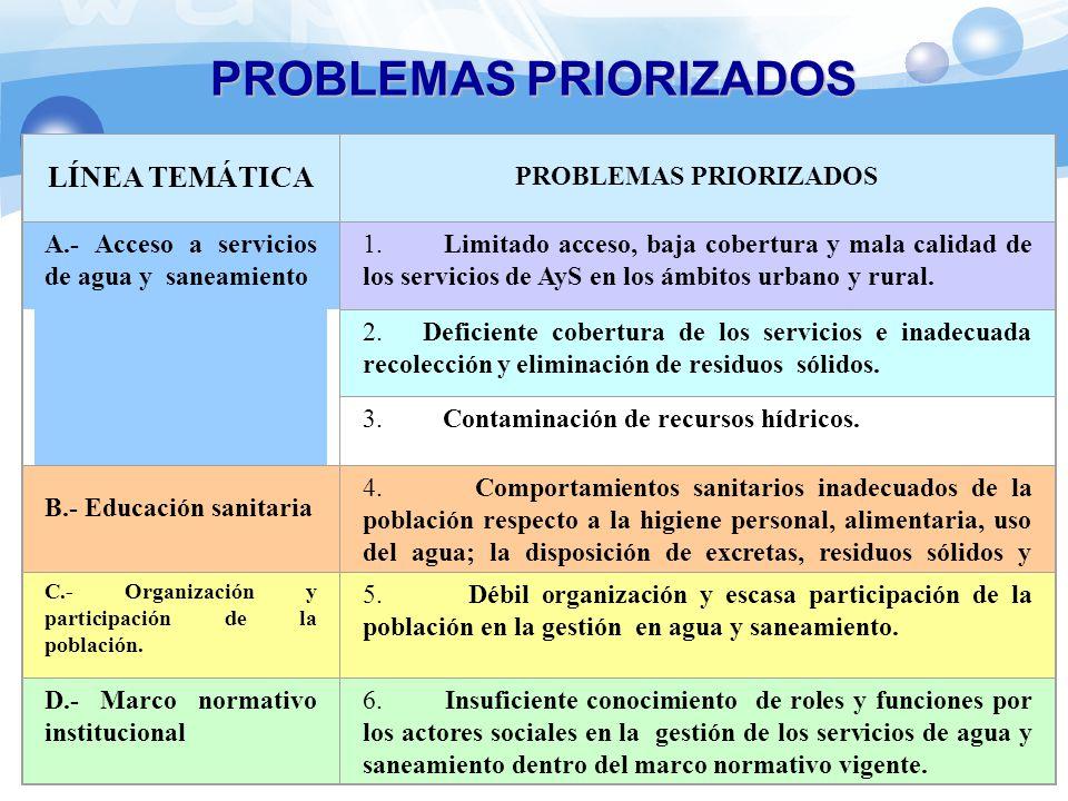 PROBLEMAS PRIORIZADOS LÍNEA TEMÁTICA PROBLEMAS PRIORIZADOS A.- Acceso a servicios de agua y saneamiento 1. Limitado acceso, baja cobertura y mala cali