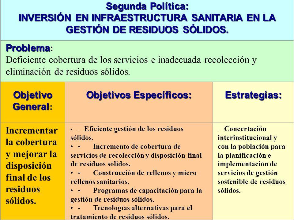 Segunda Política: INVERSIÓN EN INFRAESTRUCTURA SANITARIA EN LA GESTIÓN DE RESIDUOS SÓLIDOS. Problema Problema : Deficiente cobertura de los servicios