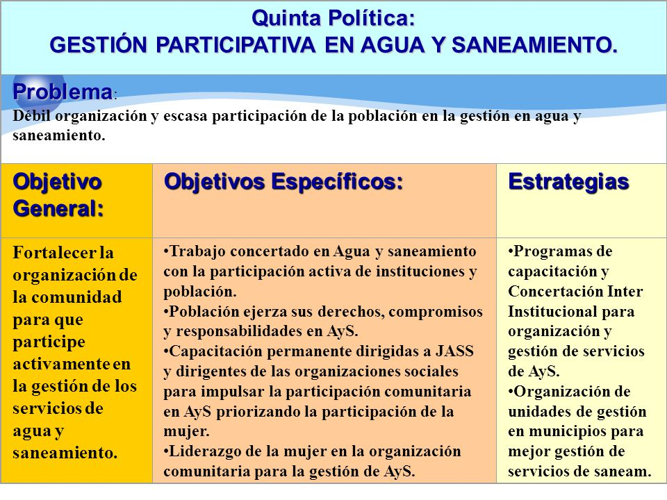 Quinta Política: GESTIÓN PARTICIPATIVA EN AGUA Y SANEAMIENTO. Problema Problema : Débil organización y escasa participación de la población en la gest