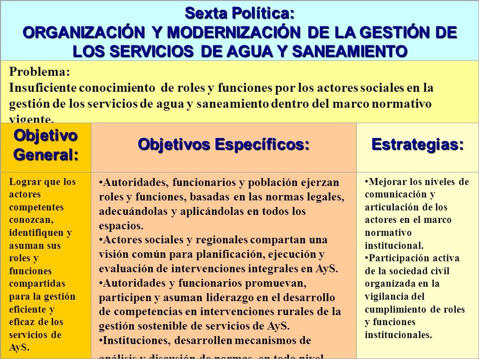 Sexta Política: ORGANIZACIÓN Y MODERNIZACIÓN DE LA GESTIÓN DE LOS SERVICIOS DE AGUA Y SANEAMIENTO Problema: Insuficiente conocimiento de roles y funci