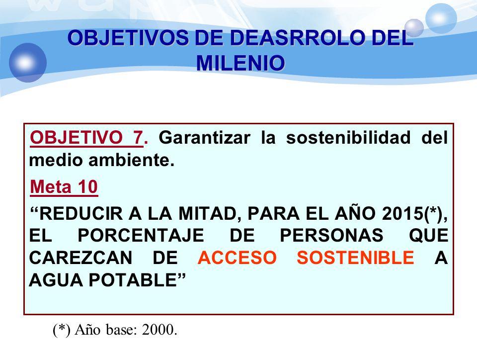 OBJETIVOS DE DEASRROLO DEL MILENIO OBJETIVO 7. Garantizar la sostenibilidad del medio ambiente. Meta 10 REDUCIR A LA MITAD, PARA EL AÑO 2015(*), EL PO