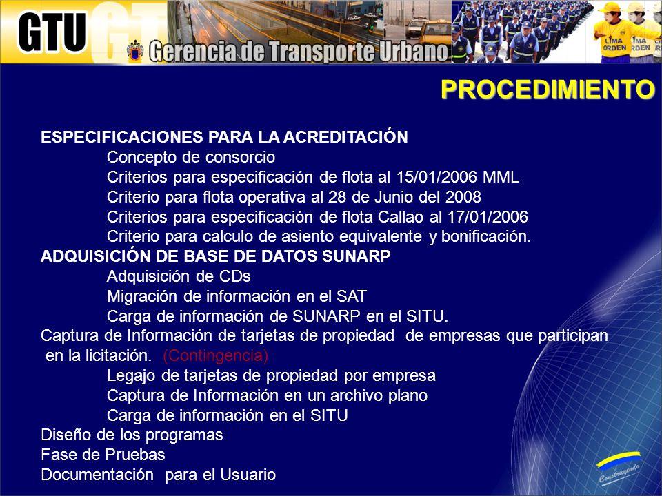 ESPECIFICACIONES PARA LA ACREDITACIÓN Concepto de consorcio Criterios para especificación de flota al 15/01/2006 MML Criterio para flota operativa al 28 de Junio del 2008 Criterios para especificación de flota Callao al 17/01/2006 Criterio para calculo de asiento equivalente y bonificación.