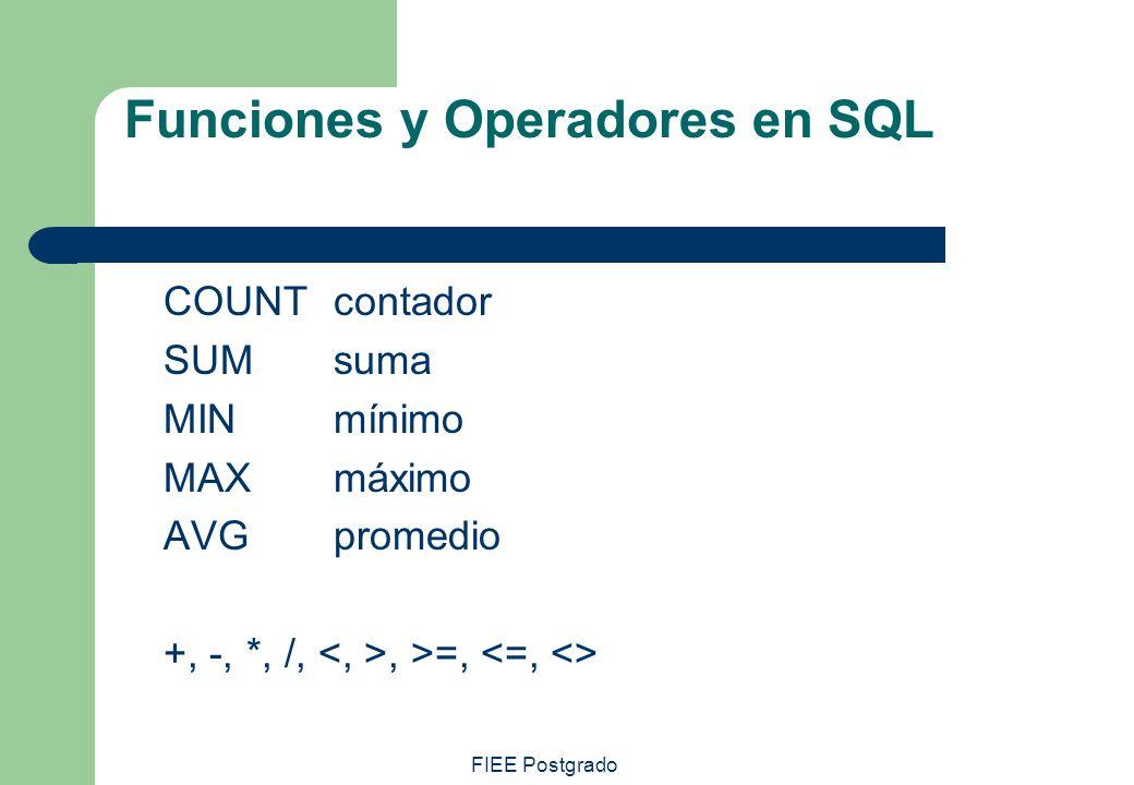 FIEE Postgrado Funciones y Operadores en SQL COUNTcontador SUMsuma MINmínimo MAXmáximo AVGpromedio +, -, *, /,, >=,