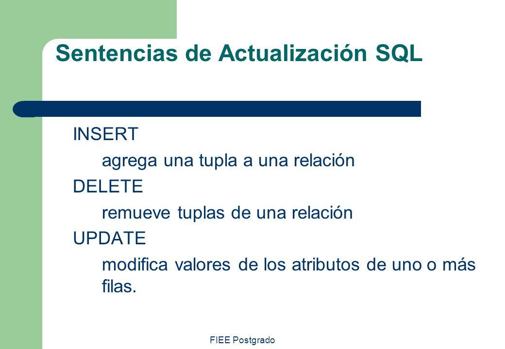 FIEE Postgrado Sentencias de Actualización SQL INSERT agrega una tupla a una relación DELETE remueve tuplas de una relación UPDATE modifica valores de