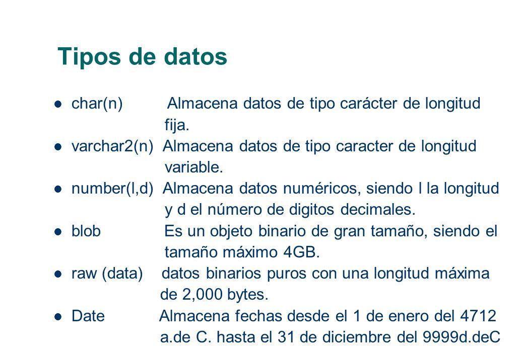 Tipos de datos char(n) Almacena datos de tipo carácter de longitud fija. varchar2(n) Almacena datos de tipo caracter de longitud variable. number(l,d)