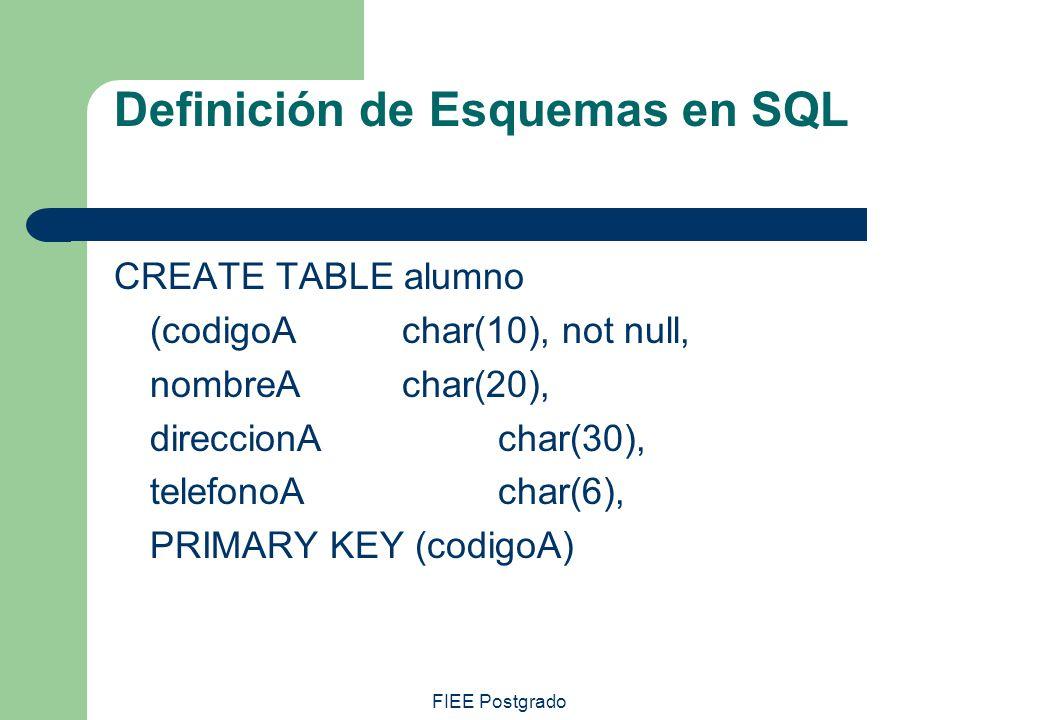 FIEE Postgrado Definición de Esquemas en SQL CREATE TABLE alumno (codigoAchar(10), not null, nombreAchar(20), direccionAchar(30), telefonoAchar(6), PR