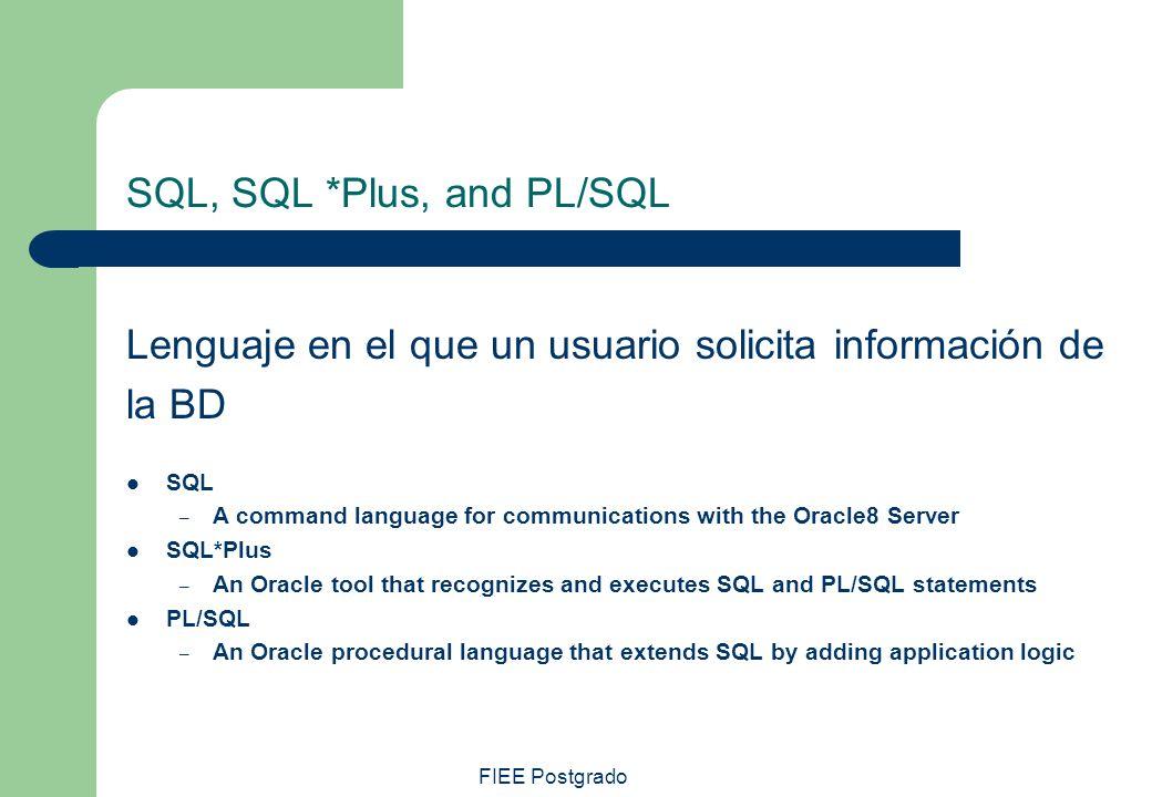 FIEE Postgrado SQL, SQL *Plus, and PL/SQL Lenguaje en el que un usuario solicita información de la BD SQL – A command language for communications with