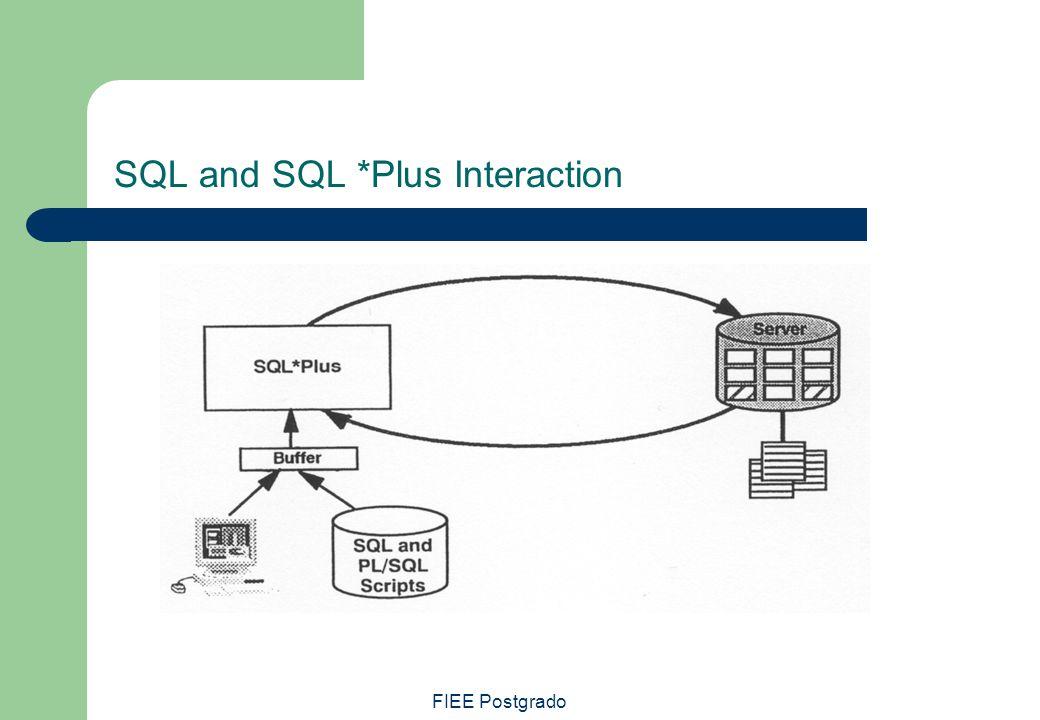 FIEE Postgrado SQL and SQL *Plus Interaction
