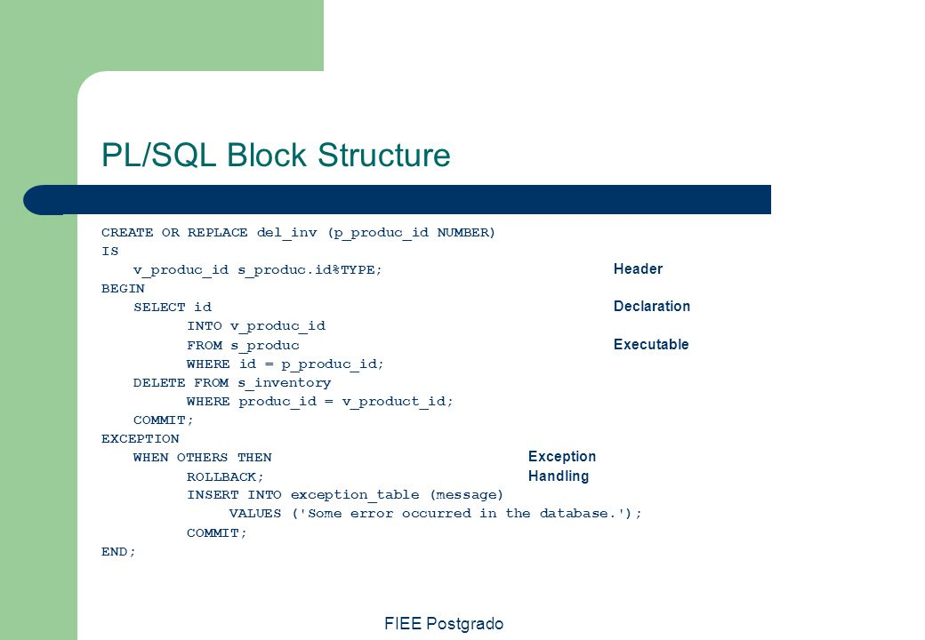 FIEE Postgrado PL/SQL Block Structure CREATE OR REPLACE del_inv (p_produc_id NUMBER) IS v_produc_id s_produc.id%TYPE; Header BEGIN SELECT id Declarati