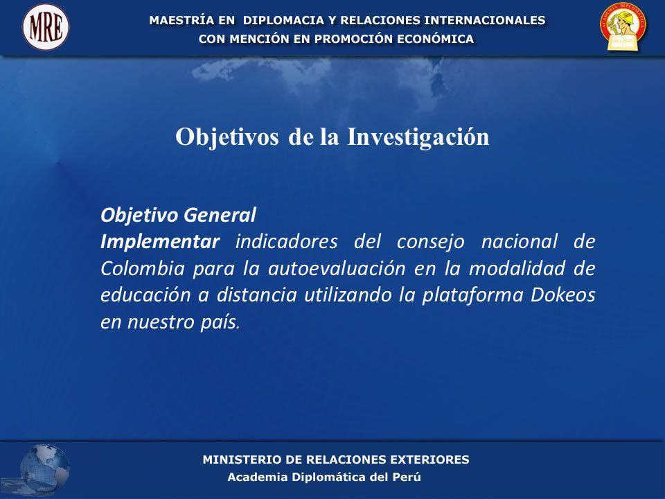 Objetivos de la Investigación Objetivo General Implementar indicadores del consejo nacional de Colombia para la autoevaluación en la modalidad de educación a distancia utilizando la plataforma Dokeos en nuestro país.