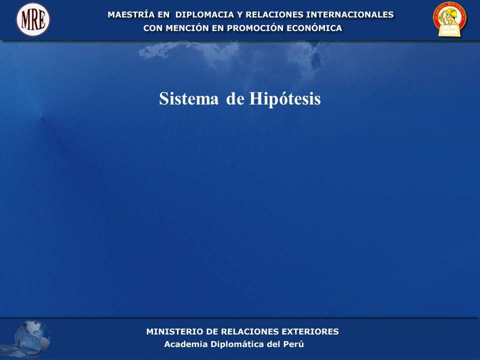Sistema de Hipótesis