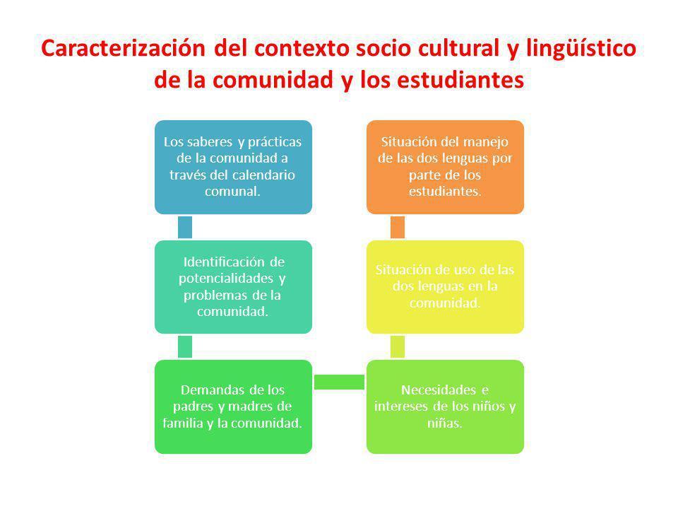 Caracterización del contexto socio cultural y lingüístico de la comunidad y los estudiantes Los saberes y prácticas de la comunidad a través del calen