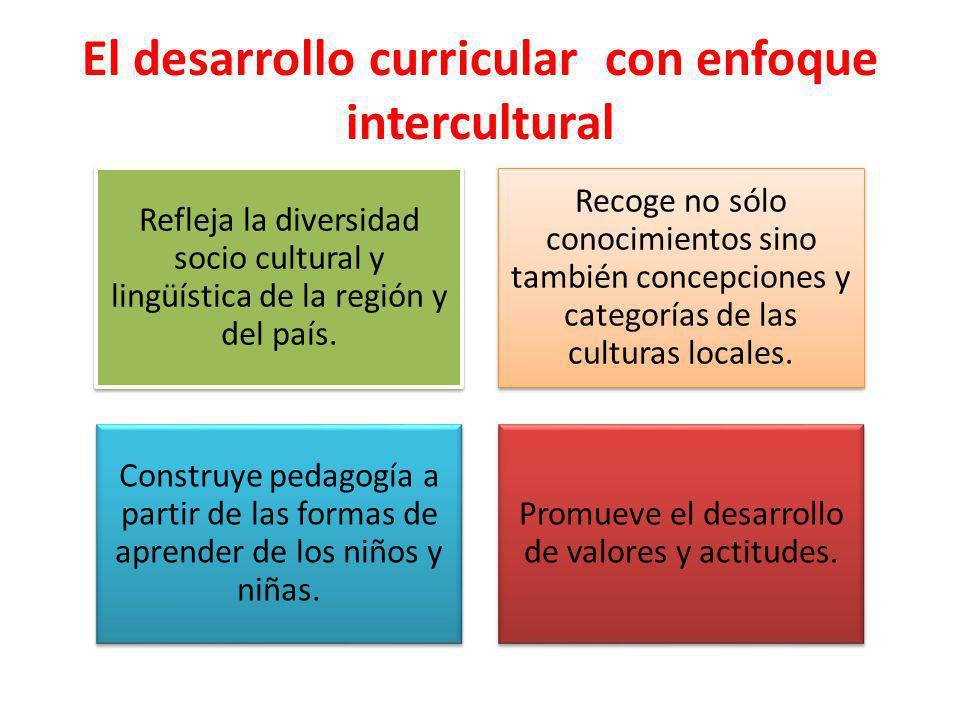 El desarrollo curricular con enfoque intercultural Refleja la diversidad socio cultural y lingüística de la región y del país. Recoge no sólo conocimi