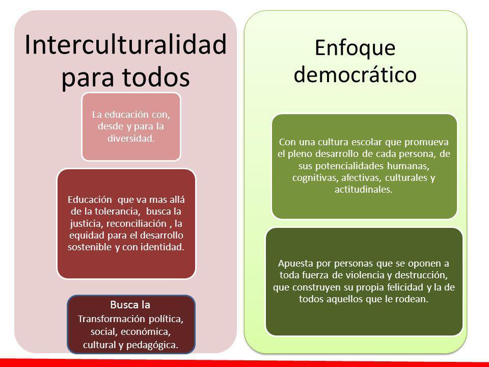 Interculturalidad para todos La educación con, desde y para la diversidad. Educación que va mas allá de la tolerancia, busca la justicia, reconciliaci
