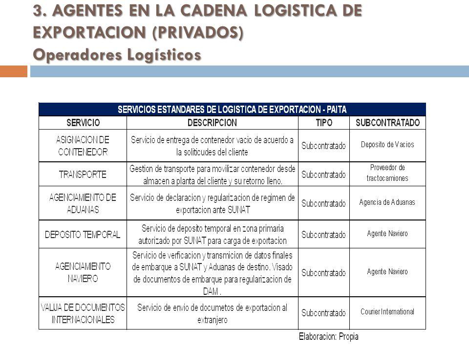 3. AGENTES EN LA CADENA LOGISTICA DE EXPORTACION (PRIVADOS) Operadores Logísticos