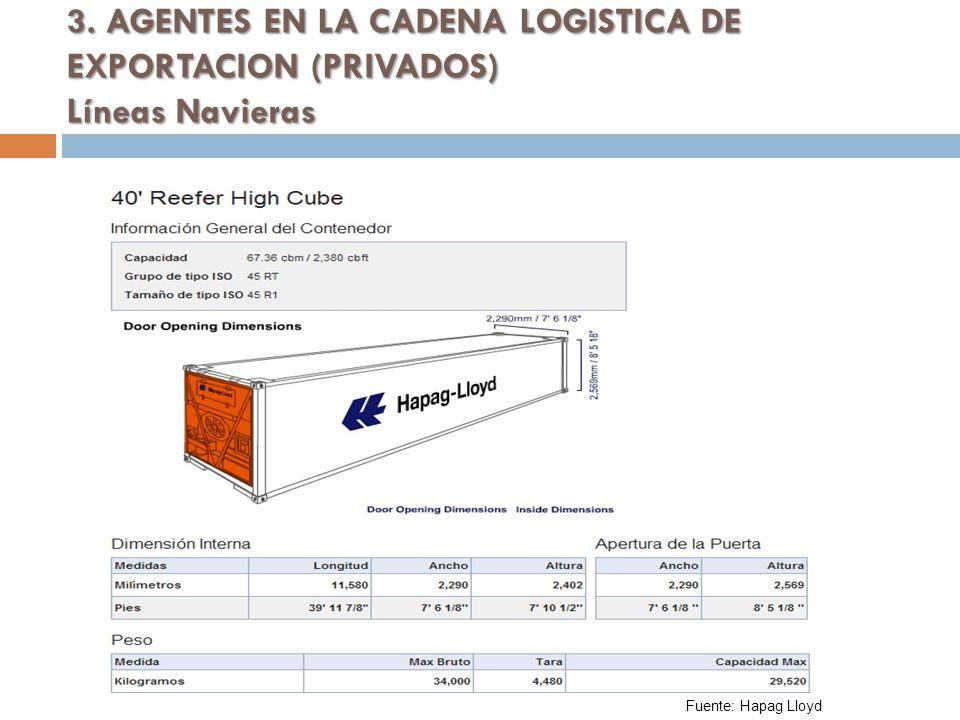 3. AGENTES EN LA CADENA LOGISTICA DE EXPORTACION (PRIVADOS) Líneas Navieras Fuente: Hapag Lloyd