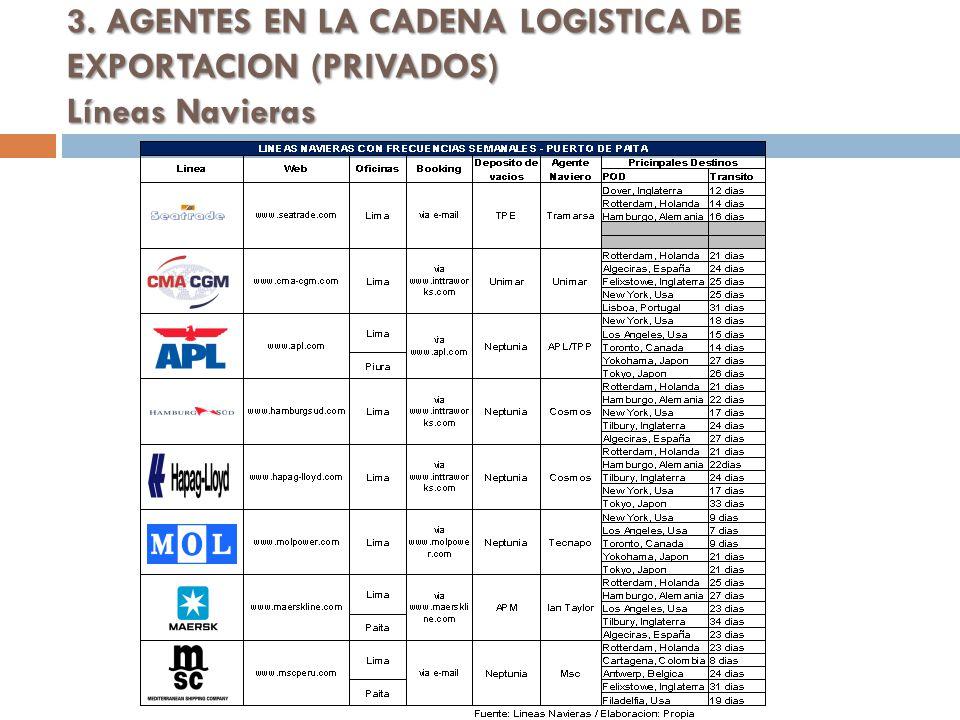 3. AGENTES EN LA CADENA LOGISTICA DE EXPORTACION (PRIVADOS) Líneas Navieras