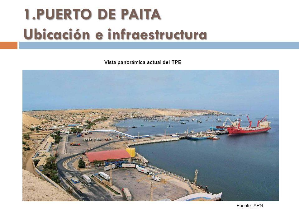 1.PUERTO DE PAITA Ubicación e infraestructura Fuente: APN Vista panorámica actual del TPE