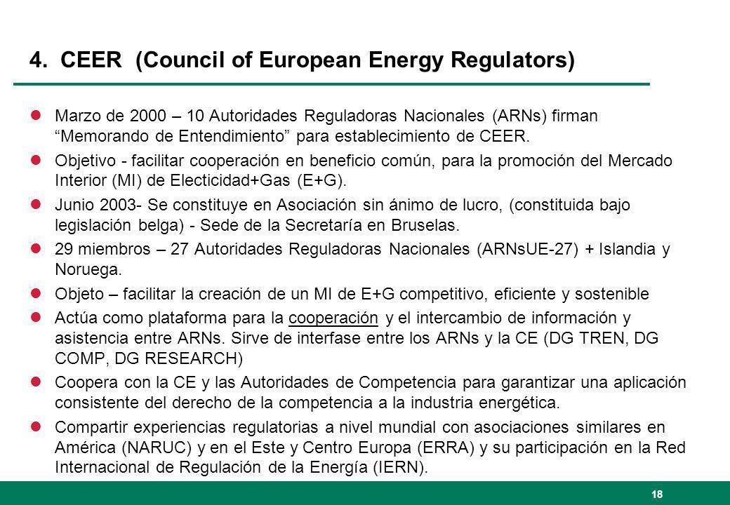 18 4. CEER (Council of European Energy Regulators) lMarzo de 2000 – 10 Autoridades Reguladoras Nacionales (ARNs) firman Memorando de Entendimiento par