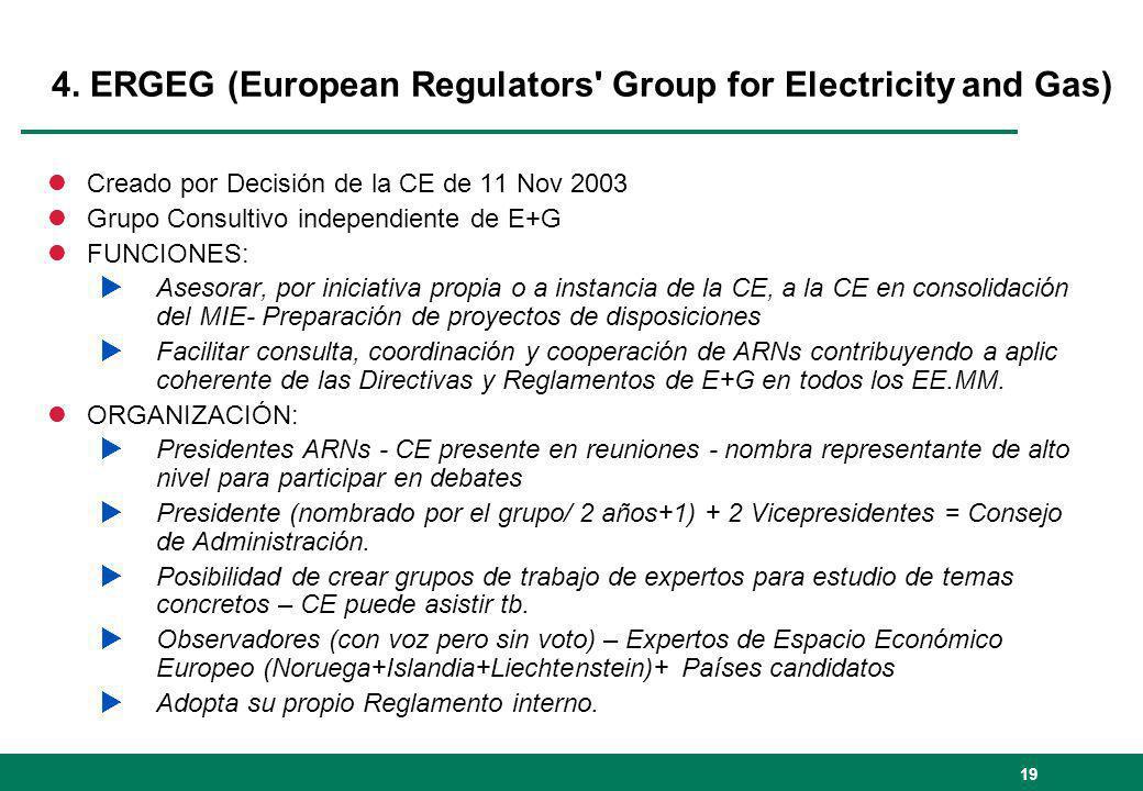 19 4. ERGEG (European Regulators' Group for Electricity and Gas) lCreado por Decisión de la CE de 11 Nov 2003 lGrupo Consultivo independiente de E+G l