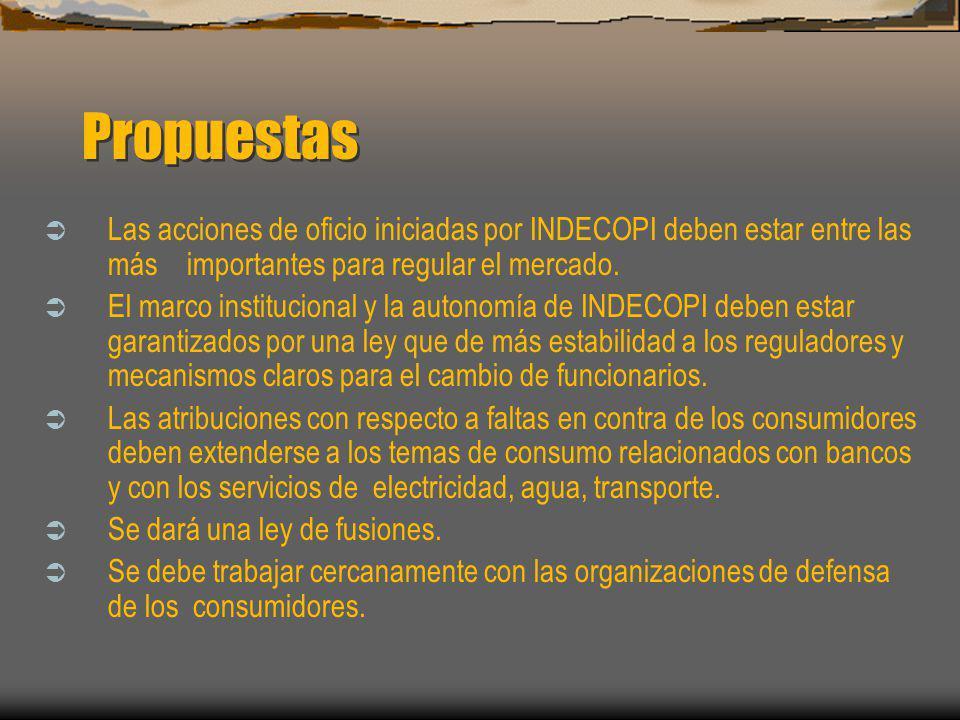 Propuestas Las acciones de oficio iniciadas por INDECOPI deben estar entre las más importantes para regular el mercado. El marco institucional y la au