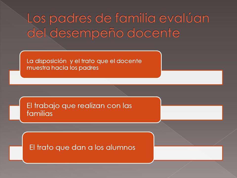 La disposición y el trato que el docente muestra hacia los padres El trabajo que realizan con las familias El trato que dan a los alumnos