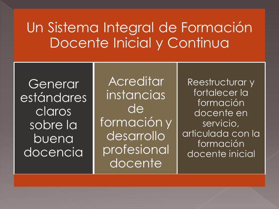 Un Sistema Integral de Formación Docente Inicial y Continua Generar estándares claros sobre la buena docencia Acreditar instancias de formación y desa