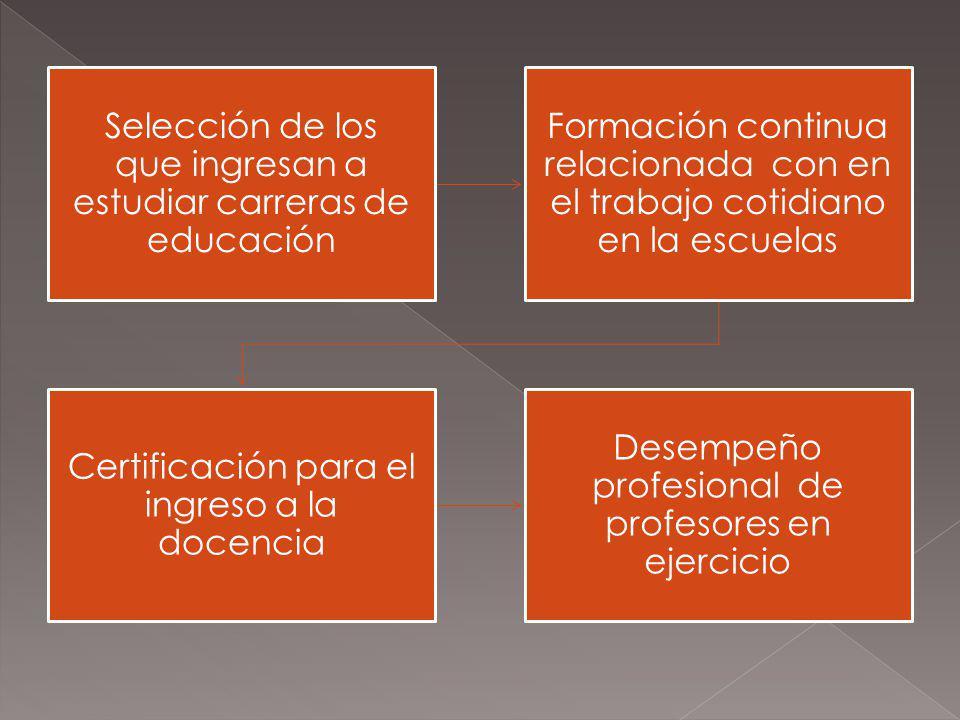 Selección de los que ingresan a estudiar carreras de educación Formación continua relacionada con en el trabajo cotidiano en la escuelas Certificación para el ingreso a la docencia Desempeño profesional de profesores en ejercicio