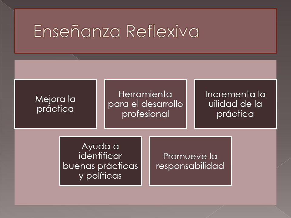 Mejora la práctica Herramienta para el desarrollo profesional Incrementa la uilidad de la práctica Ayuda a identificar buenas prácticas y políticas Promueve la responsabilidad