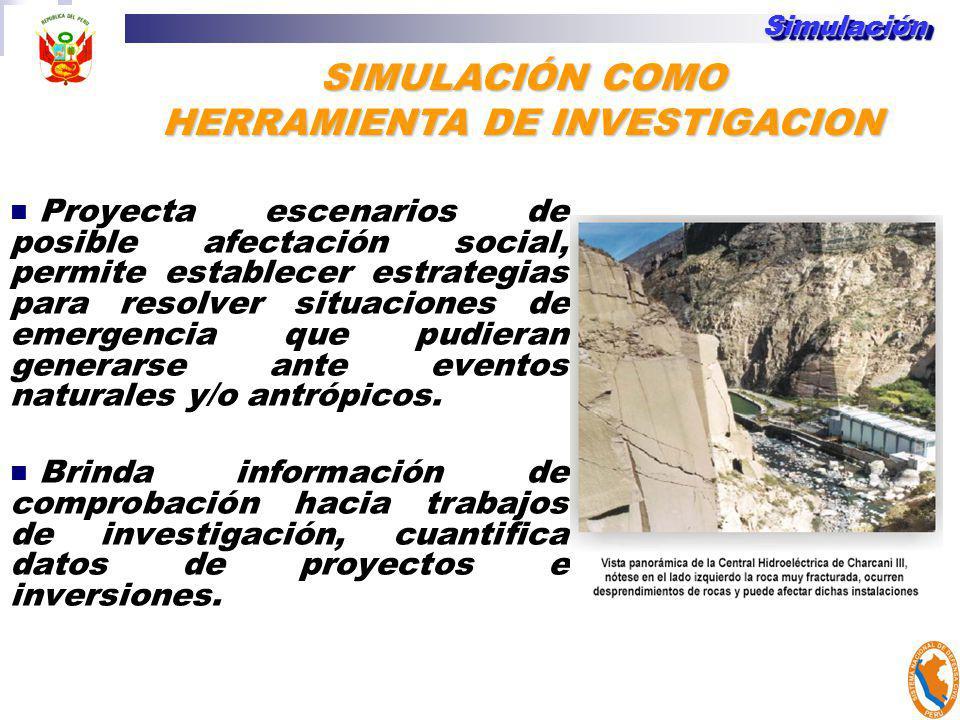 Proyecta escenarios de posible afectación social, permite establecer estrategias para resolver situaciones de emergencia que pudieran generarse ante e