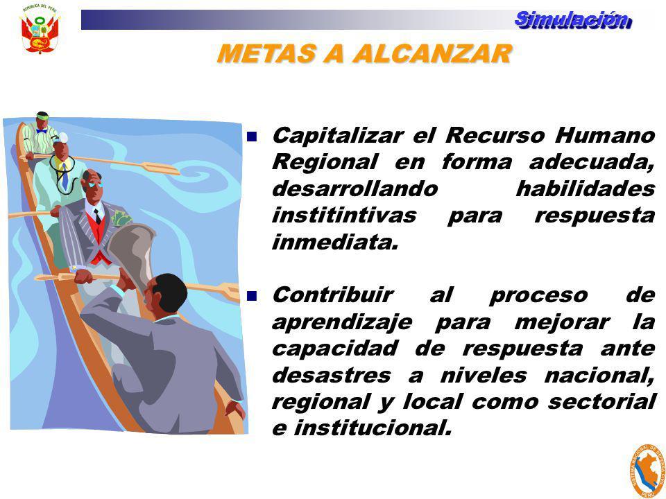 Capitalizar el Recurso Humano Regional en forma adecuada, desarrollando habilidades institintivas para respuesta inmediata. Contribuir al proceso de a