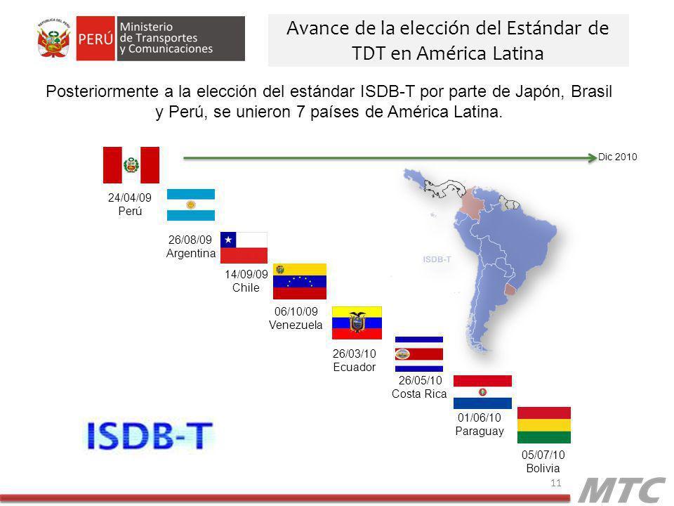 11 Posteriormente a la elección del estándar ISDB-T por parte de Japón, Brasil y Perú, se unieron 7 países de América Latina. 24/04/09 Perú 26/08/09 A