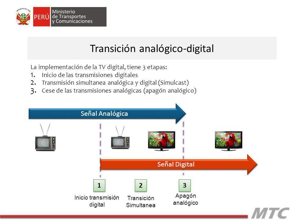 La implementación de la TV digital, tiene 3 etapas: 1. Inicio de las transmisiones digitales 2. Transmisión simultanea analógica y digital (Simulcast)
