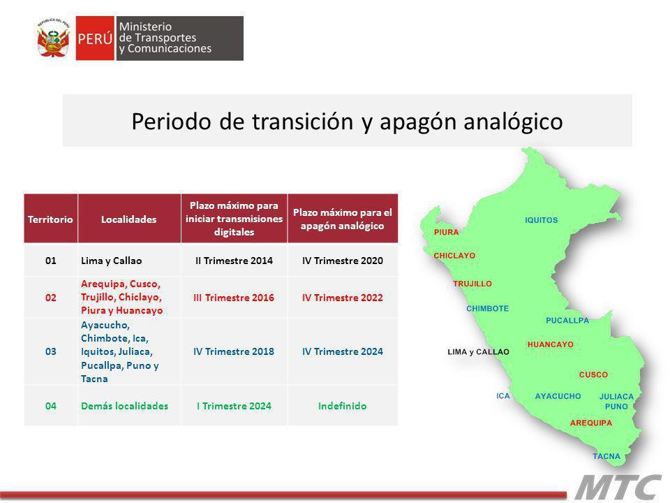 Periodo de transición y apagón analógico TerritorioLocalidades Plazo máximo para iniciar transmisiones digitales Plazo máximo para el apagón analógico