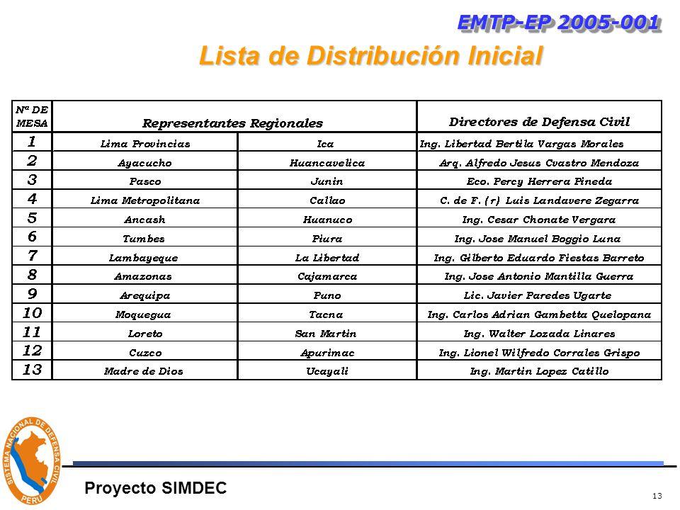 13 Lista de Distribución Inicial EMTP-EP 2005-001 Proyecto SIMDEC