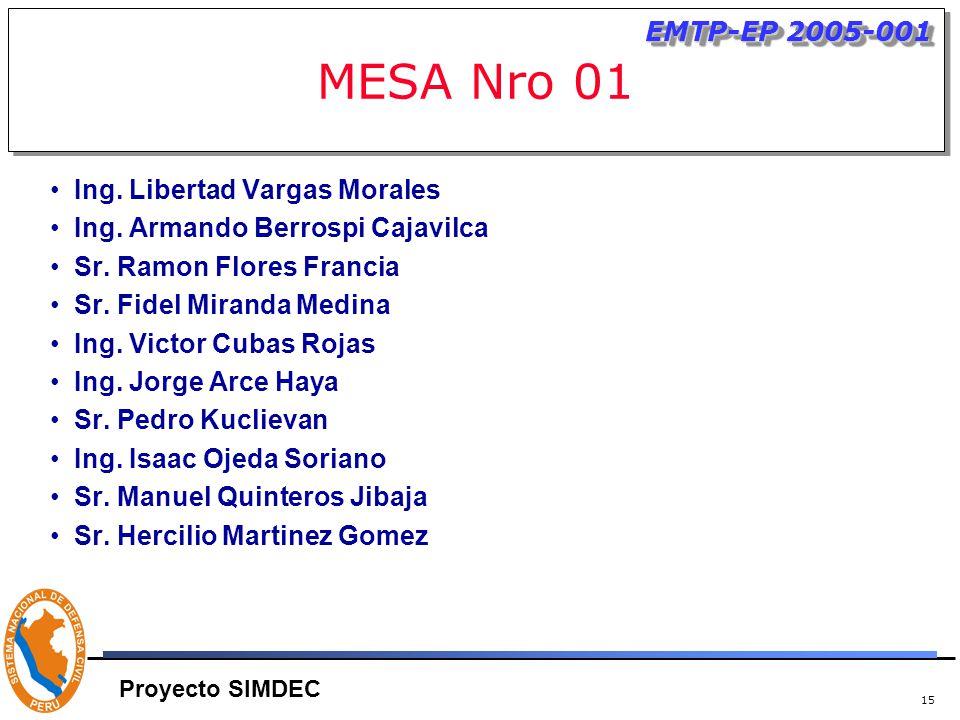 15 MESA Nro 01 Ing. Libertad Vargas Morales Ing. Armando Berrospi Cajavilca Sr.