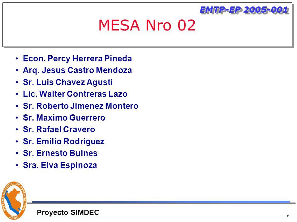 16 MESA Nro 02 Econ. Percy Herrera Pineda Arq. Jesus Castro Mendoza Sr.