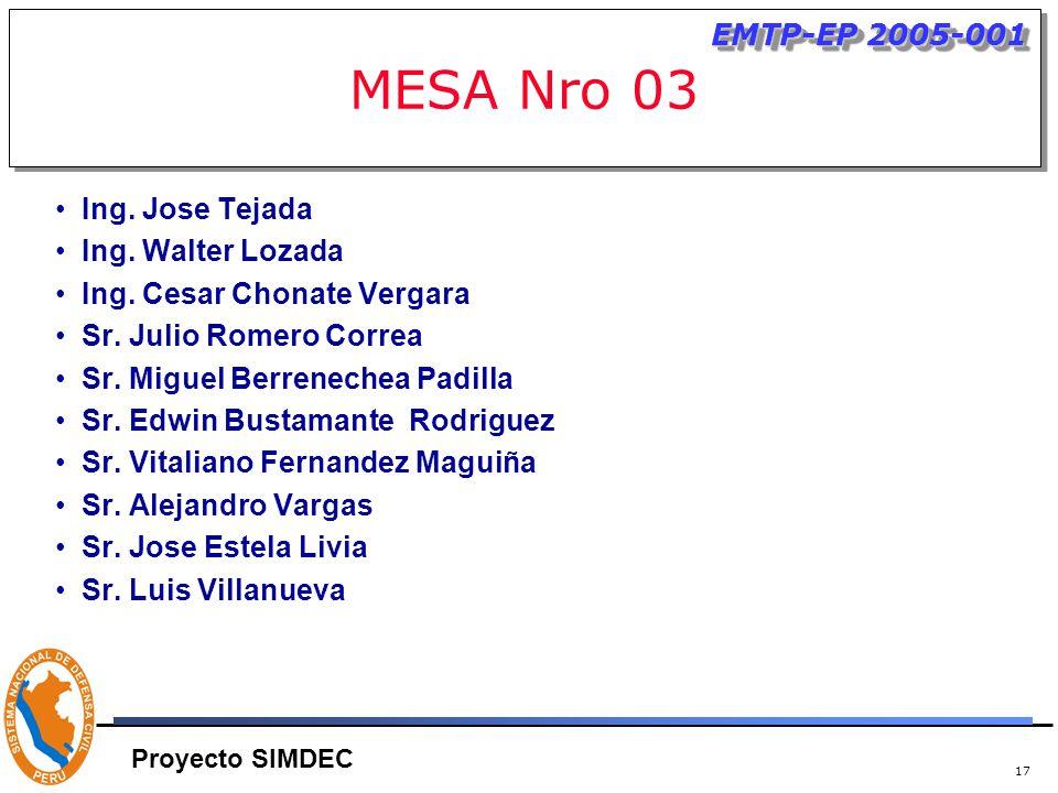 17 MESA Nro 03 Ing. Jose Tejada Ing. Walter Lozada Ing.