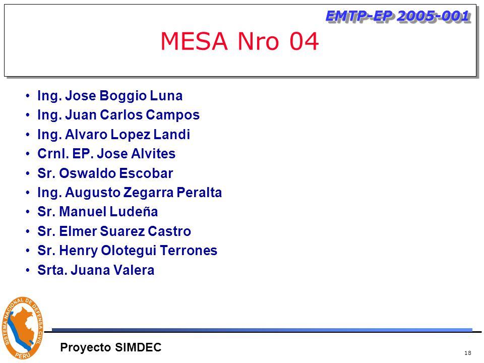 18 MESA Nro 04 Ing. Jose Boggio Luna Ing. Juan Carlos Campos Ing.