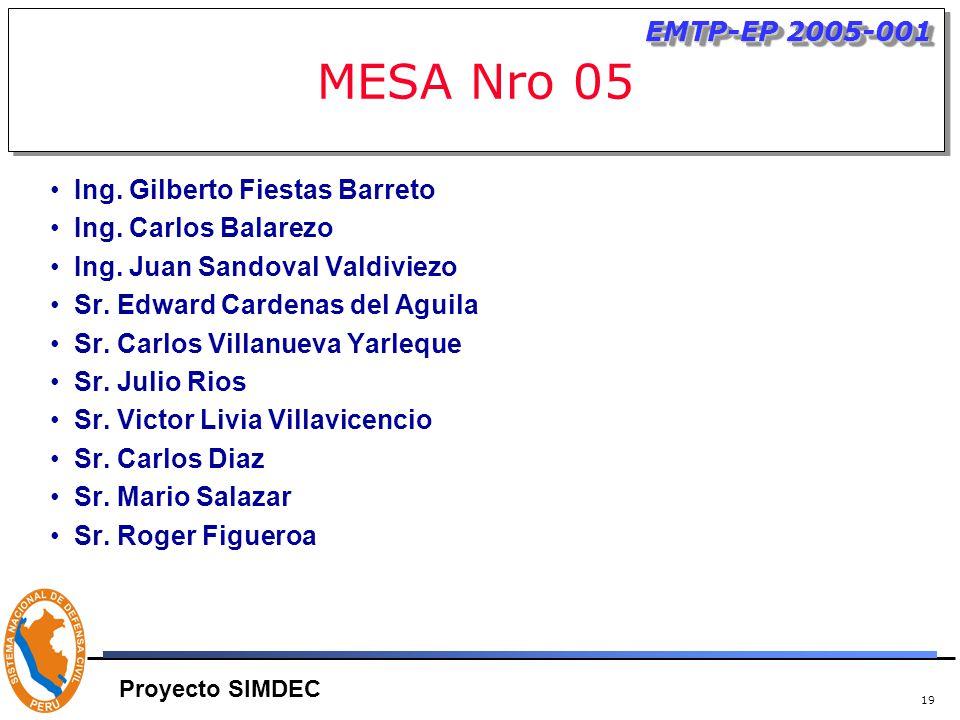 19 MESA Nro 05 Ing. Gilberto Fiestas Barreto Ing.