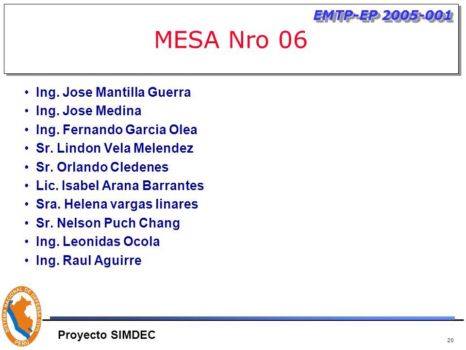 20 MESA Nro 06 Ing. Jose Mantilla Guerra Ing. Jose Medina Ing.
