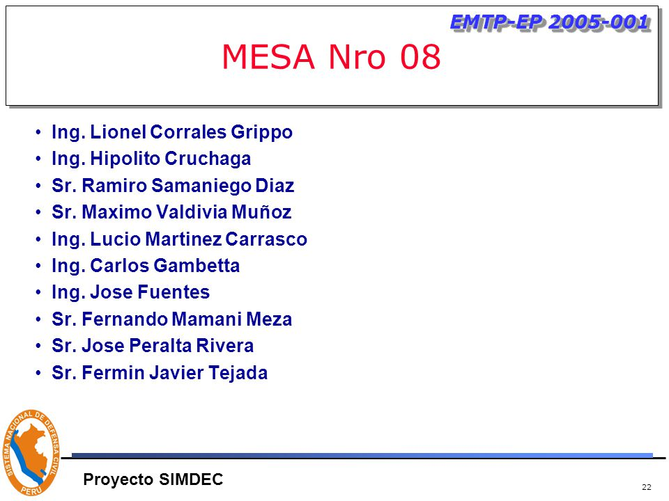 22 MESA Nro 08 Ing. Lionel Corrales Grippo Ing. Hipolito Cruchaga Sr.
