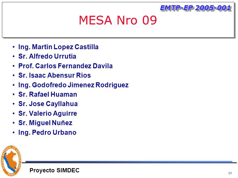 23 MESA Nro 09 Ing. Martin Lopez Castilla Sr. Alfredo Urrutia Prof.