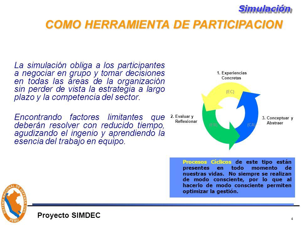 4 La simulación obliga a los participantes a negociar en grupo y tomar decisiones en todas las áreas de la organización sin perder de vista la estrategia a largo plazo y la competencia del sector.