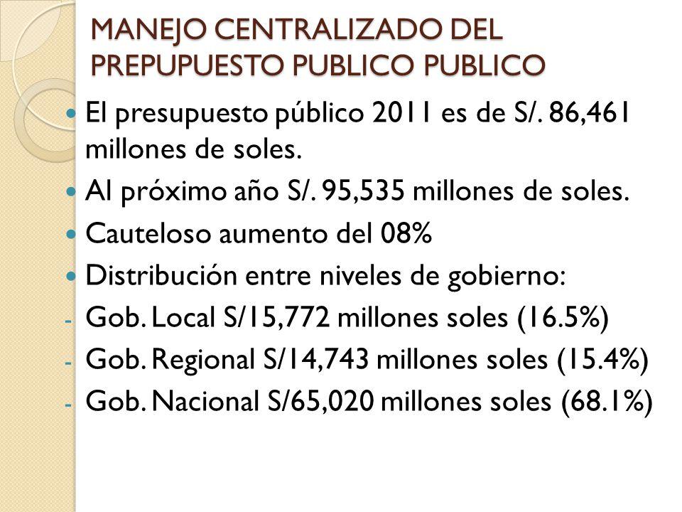 MANEJO CENTRALIZADO DEL PREPUPUESTO PUBLICO PUBLICO El presupuesto público 2011 es de S/. 86,461 millones de soles. Al próximo año S/. 95,535 millones