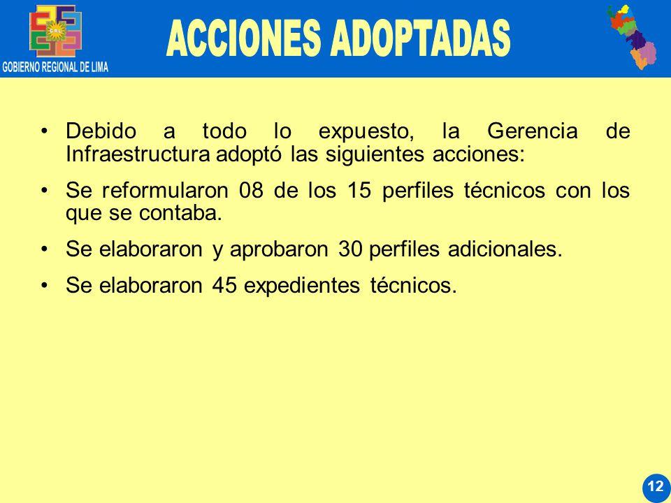 12 Debido a todo lo expuesto, la Gerencia de Infraestructura adoptó las siguientes acciones: Se reformularon 08 de los 15 perfiles técnicos con los qu